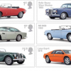 Royal Mail Launch British Auto Legends collection