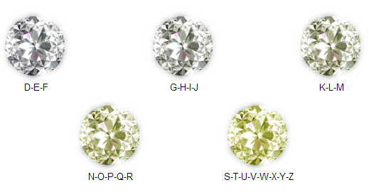 diamondcolours